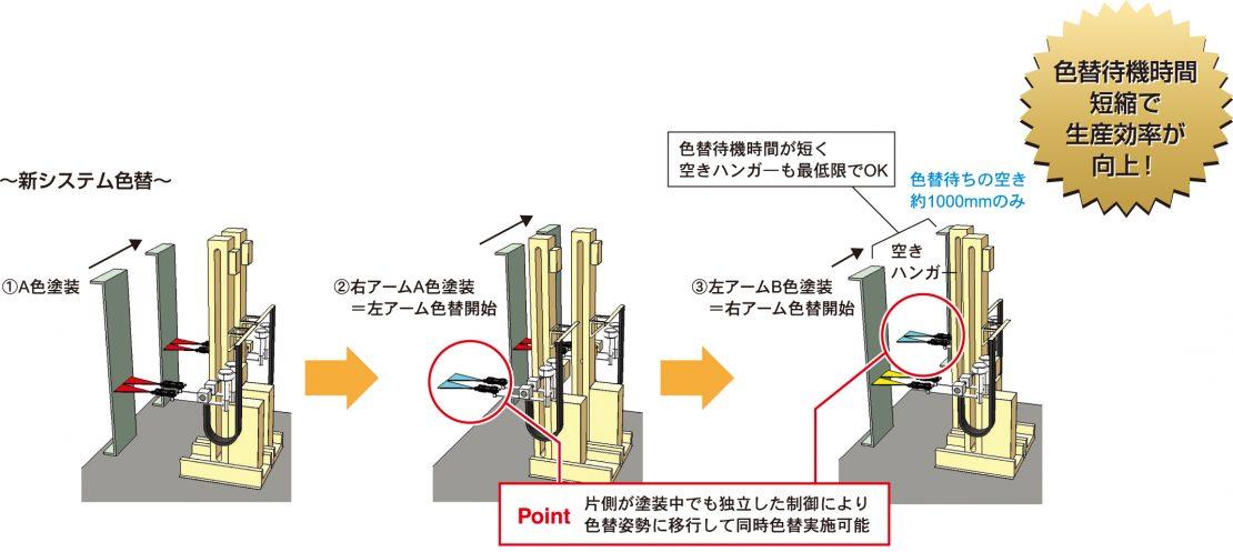 smartsunacsystem2